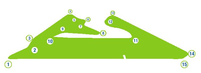 Circuit international de Sakhir