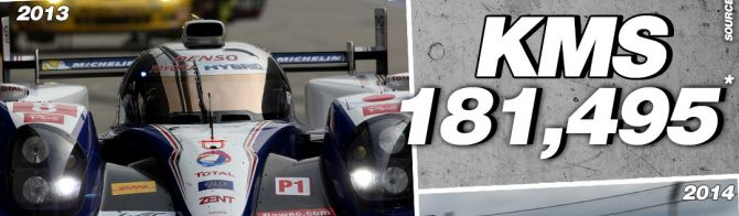 A tribute to LMP1 – in numbers! Part 2